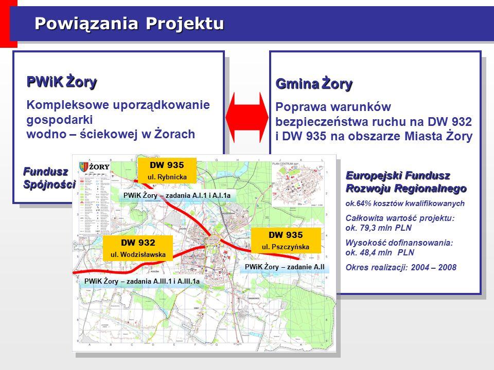 Powiązania Projektu Gmina Żory Poprawa warunków bezpieczeństwa ruchu na DW 932 i DW 935 na obszarze Miasta Żory PWiK Żory Kompleksowe uporządkowanie g