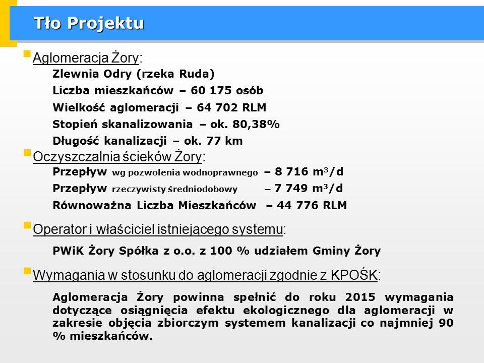  Aglomeracja Żory: Zlewnia Odry (rzeka Ruda) 60 175 osób Liczba mieszkańców – 60 175 osób 64 702 RLM Wielkość aglomeracji – 64 702 RLM 80,38% Stopień skanalizowania – ok.