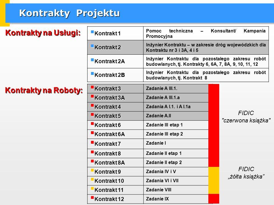 Kontrakty Projektu Kontrakty na Roboty:  Kontrakt 3 Zadanie A III.1.  Kontrakt 3A Zadanie A III.1.a  Kontrakt 4 Zadania A I.1. i A I.1a  Kontrakt