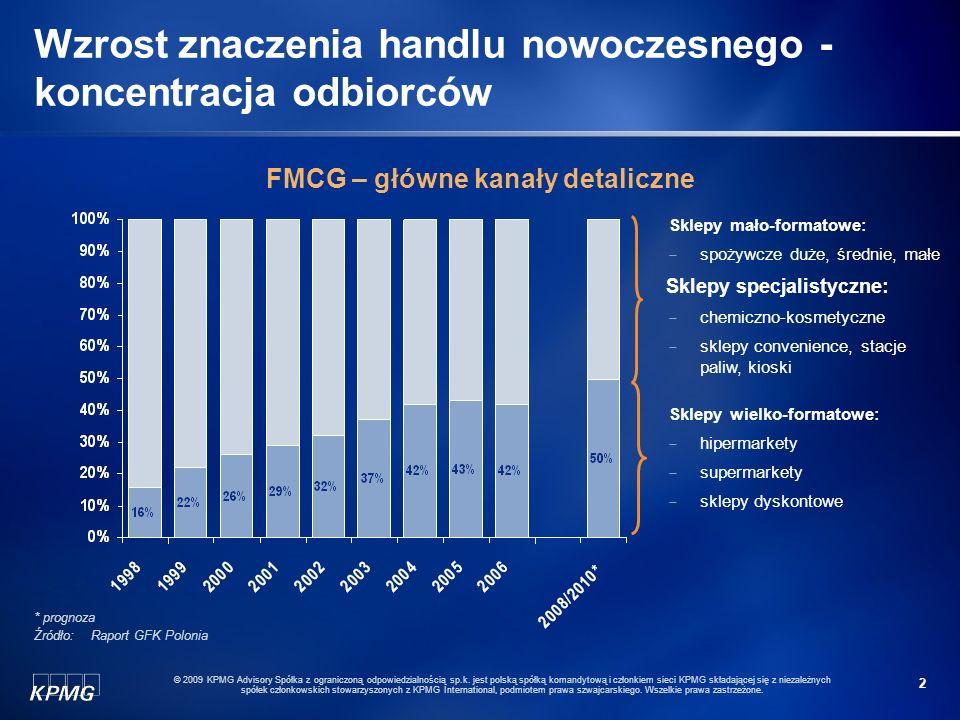 2 © 2009 KPMG Advisory Spółka z ograniczoną odpowiedzialnością sp.k. jest polską spółką komandytową i członkiem sieci KPMG składającej się z niezależn