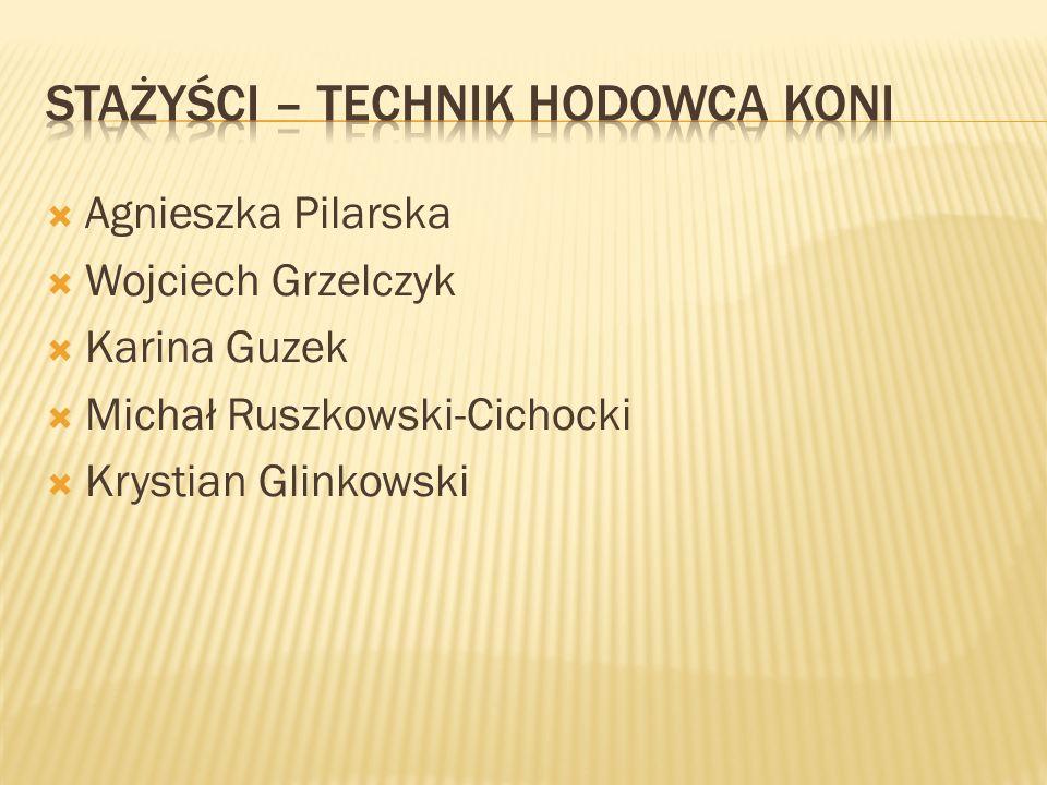  Honorata Tama  Wojciech Zegar  Arkadiusz Muślewski  Patryk Szyszka  Andrzej Misiórny  Marek Kozłowski  Paweł Jędrzejczak