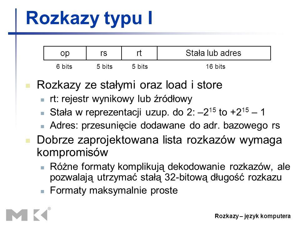 Rozkazy – język komputera Rozkazy typu I Rozkazy ze stałymi oraz load i store rt: rejestr wynikowy lub źródłowy Stała w reprezentacji uzup. do 2: –2 1
