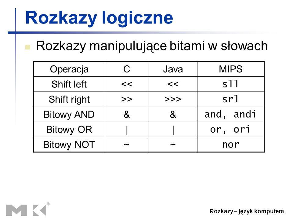 Rozkazy – język komputera Rozkazy logiczne Rozkazy manipulujące bitami w słowach OperacjaCJavaMIPS Shift left<< sll Shift right>>>>> srl Bitowy AND&&