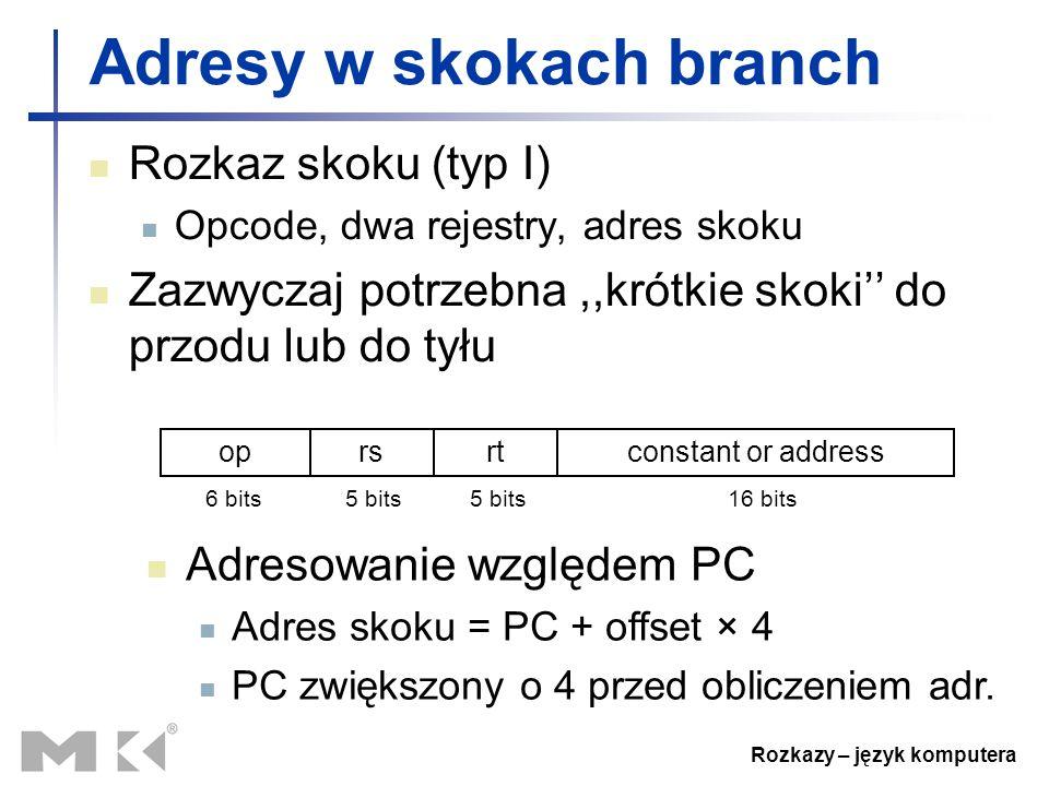 Rozkazy – język komputera Adresy w skokach branch Rozkaz skoku (typ I) Opcode, dwa rejestry, adres skoku Zazwyczaj potrzebna,,krótkie skoki'' do przod