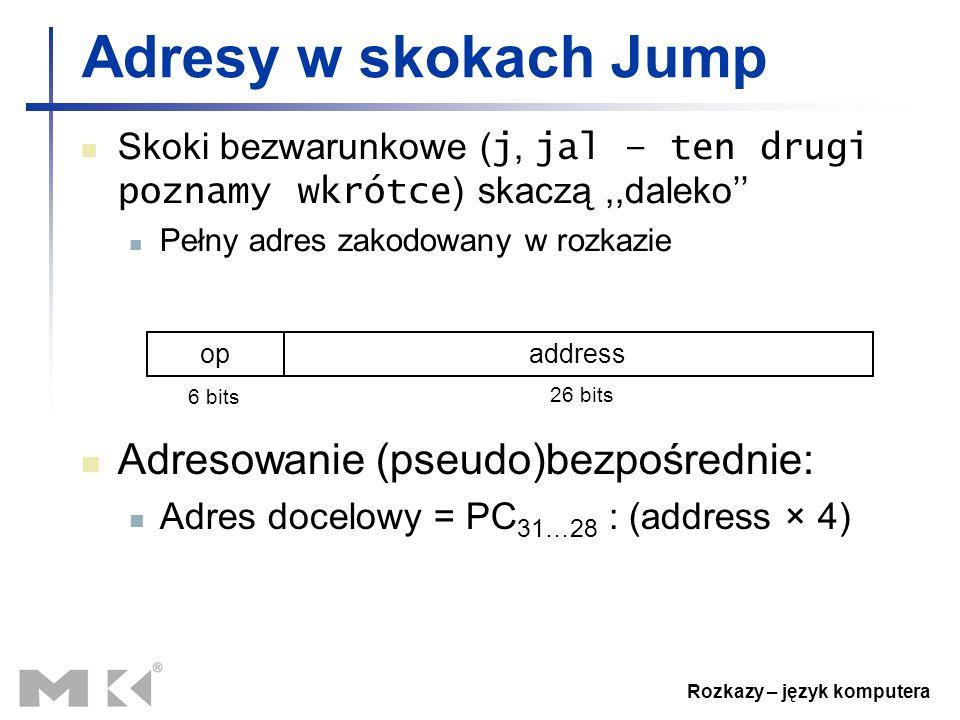 Rozkazy – język komputera Adresy w skokach Jump Skoki bezwarunkowe ( j, jal – ten drugi poznamy wkrótce ) skaczą,,daleko'' Pełny adres zakodowany w ro