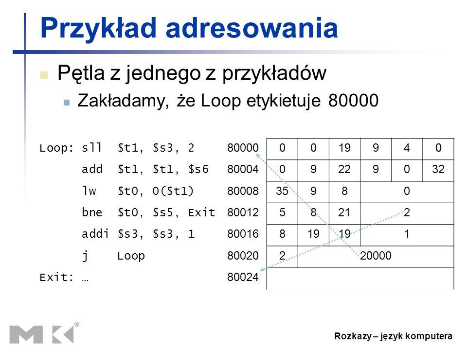 Rozkazy – język komputera Przykład adresowania Pętla z jednego z przykładów Zakładamy, że Loop etykietuje 80000 Loop: sll $t1, $s3, 2 800000019940 add