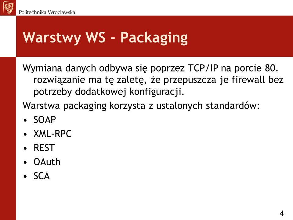 Warstwy WS - Packaging Wymiana danych odbywa się poprzez TCP/IP na porcie 80.