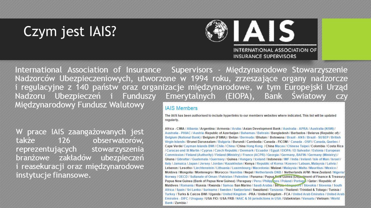 Czym jest IAIS.