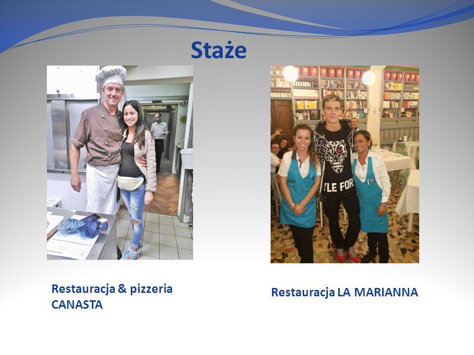 Staże Restauracja & pizzeria CANASTA Restauracja LA MARIANNA