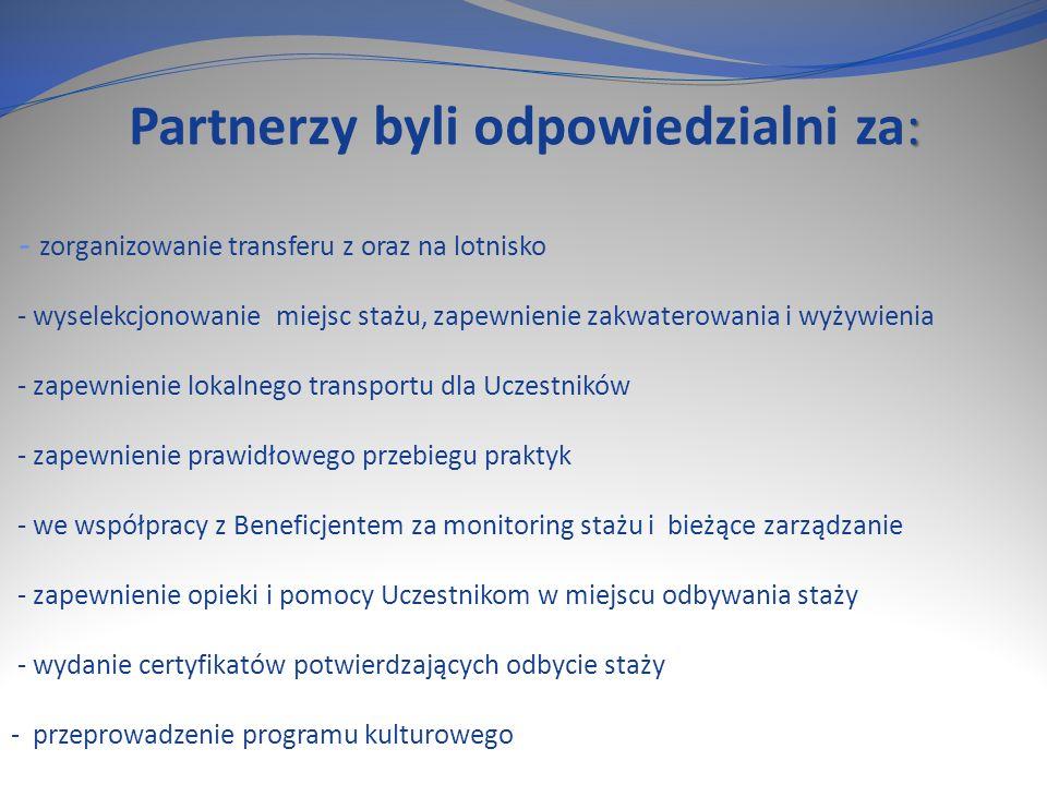 : Partnerzy byli odpowiedzialni za: - zorganizowanie transferu z oraz na lotnisko - wyselekcjonowanie miejsc stażu, zapewnienie zakwaterowania i wyżywienia - zapewnienie lokalnego transportu dla Uczestników - zapewnienie prawidłowego przebiegu praktyk - we współpracy z Beneficjentem za monitoring stażu i bieżące zarządzanie - zapewnienie opieki i pomocy Uczestnikom w miejscu odbywania staży - wydanie certyfikatów potwierdzających odbycie staży - przeprowadzenie programu kulturowego