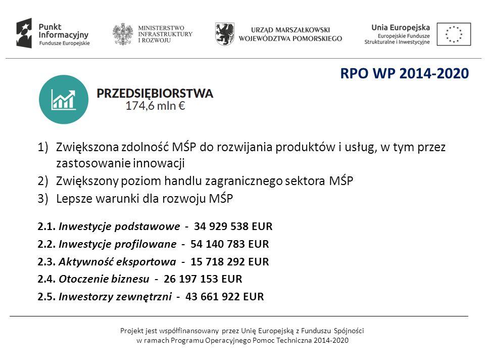 Projekt jest współfinansowany przez Unię Europejską z Funduszu Spójności w ramach Programu Operacyjnego Pomoc Techniczna 2014-2020 1)Zwiększona zdolność MŚP do rozwijania produktów i usług, w tym przez zastosowanie innowacji 2)Zwiększony poziom handlu zagranicznego sektora MŚP 3)Lepsze warunki dla rozwoju MŚP 2.1.