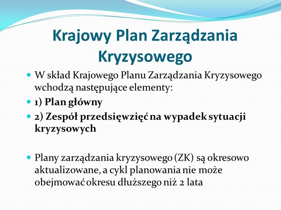 Krajowy Plan Zarządzania Kryzysowego W skład Krajowego Planu Zarządzania Kryzysowego wchodzą następujące elementy: 1) Plan główny 2) Zespół przedsięwz