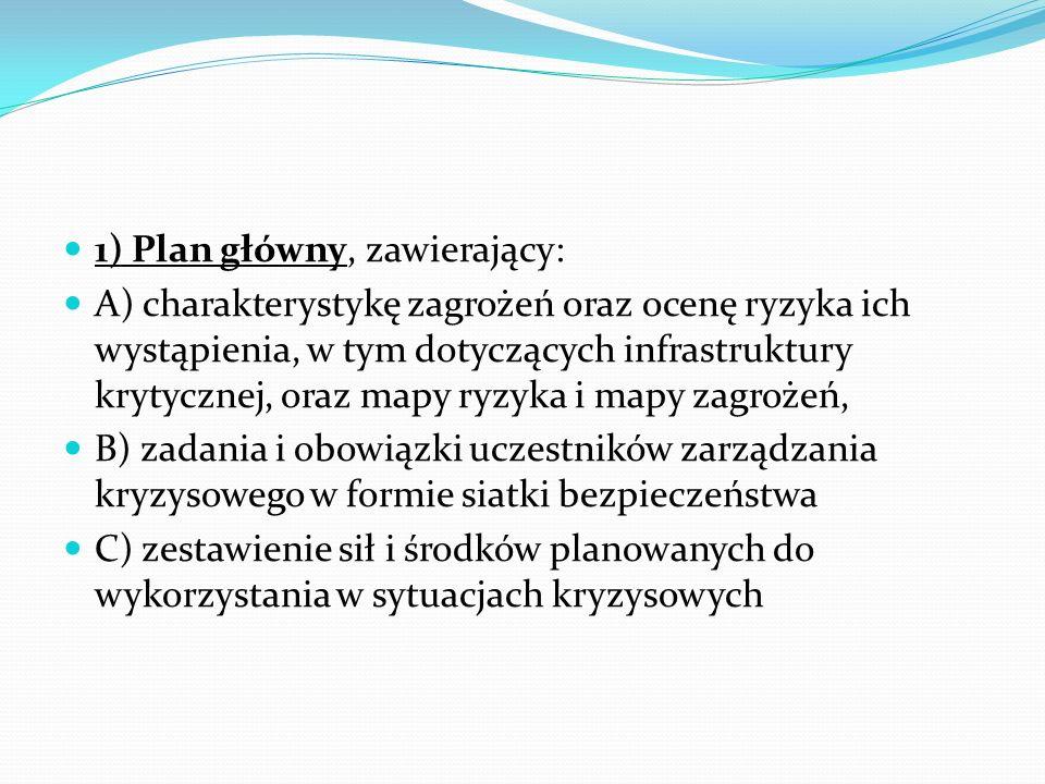 1) Plan główny, zawierający: A) charakterystykę zagrożeń oraz ocenę ryzyka ich wystąpienia, w tym dotyczących infrastruktury krytycznej, oraz mapy ryz