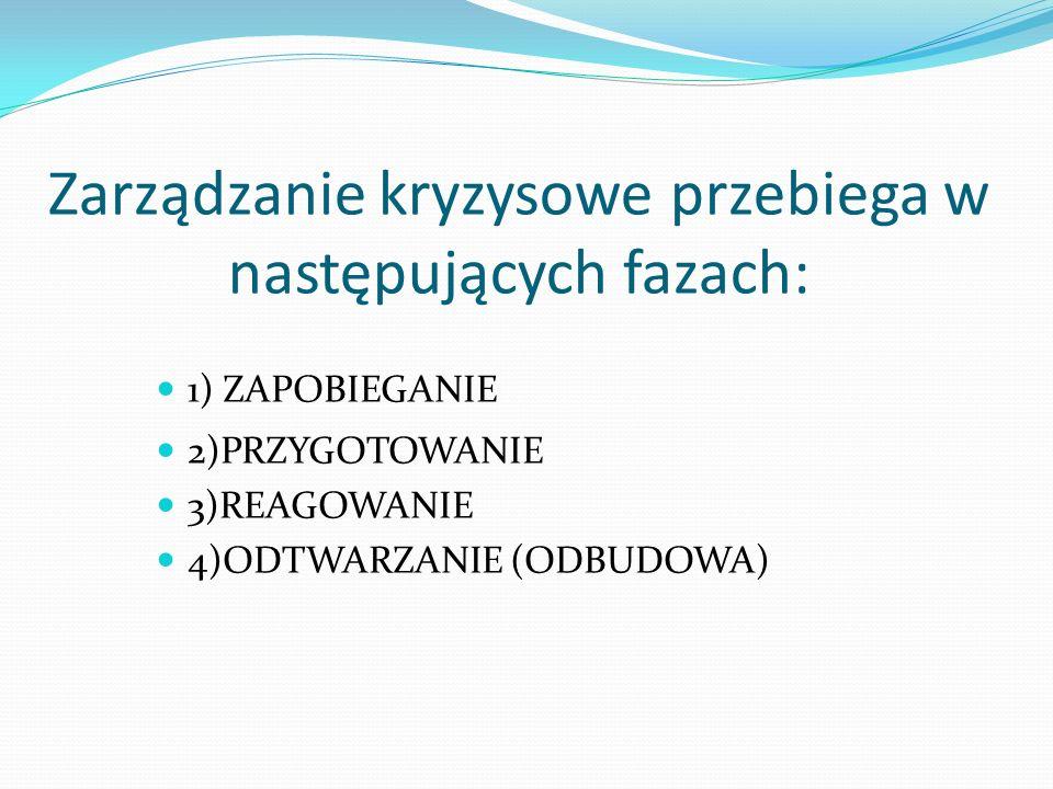Zarządzanie kryzysowe przebiega w następujących fazach: 1) ZAPOBIEGANIE 2)PRZYGOTOWANIE 3)REAGOWANIE 4)ODTWARZANIE (ODBUDOWA)