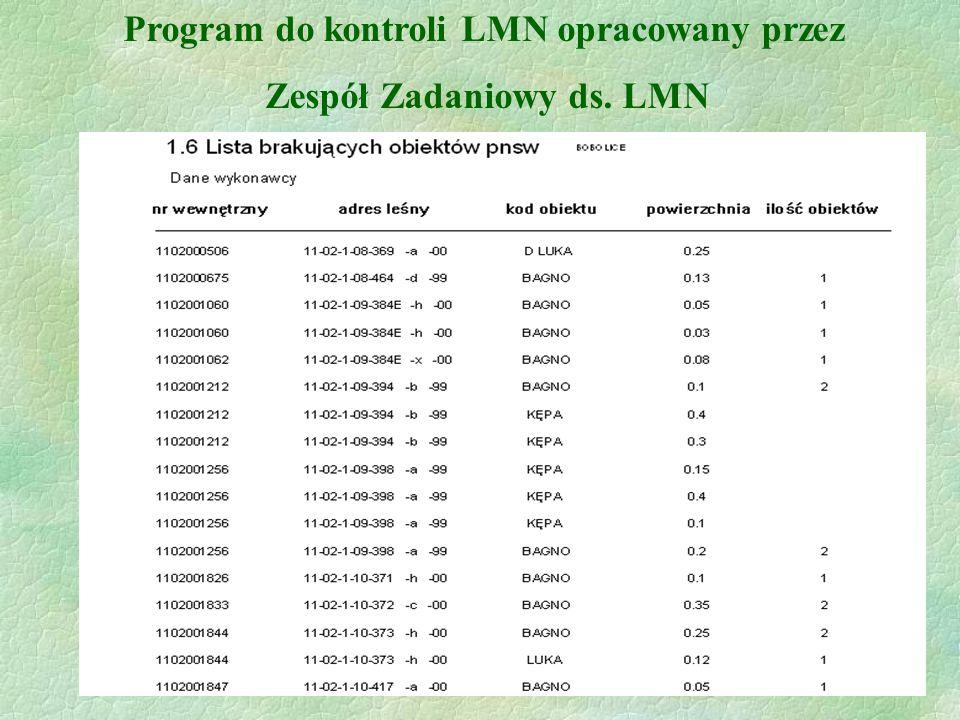 PODSUMOWANIE Program do kontroli LMN opracowany przez Zespół Zadaniowy ds. LMN Szkolenie SIP dla DGLP