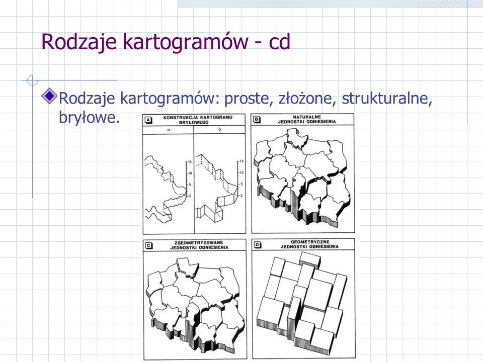 Rodzaje kartogramów - cd Rodzaje kartogramów: proste, złożone, strukturalne, bryłowe.