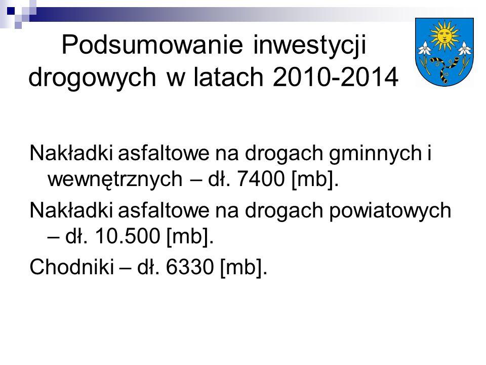 Podsumowanie inwestycji drogowych w latach 2010-2014 Nakładki asfaltowe na drogach gminnych i wewnętrznych – dł.