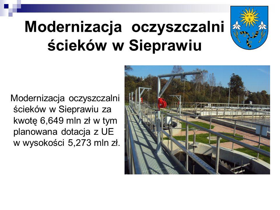 Modernizacja oczyszczalni ścieków w Sieprawiu Modernizacja oczyszczalni ścieków w Sieprawiu za kwotę 6,649 mln zł w tym planowana dotacja z UE w wysokości 5,273 mln zł.