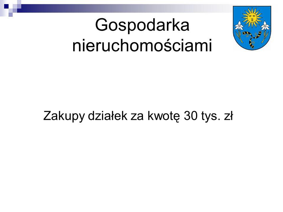 Gospodarka nieruchomościami Zakupy działek za kwotę 30 tys. zł
