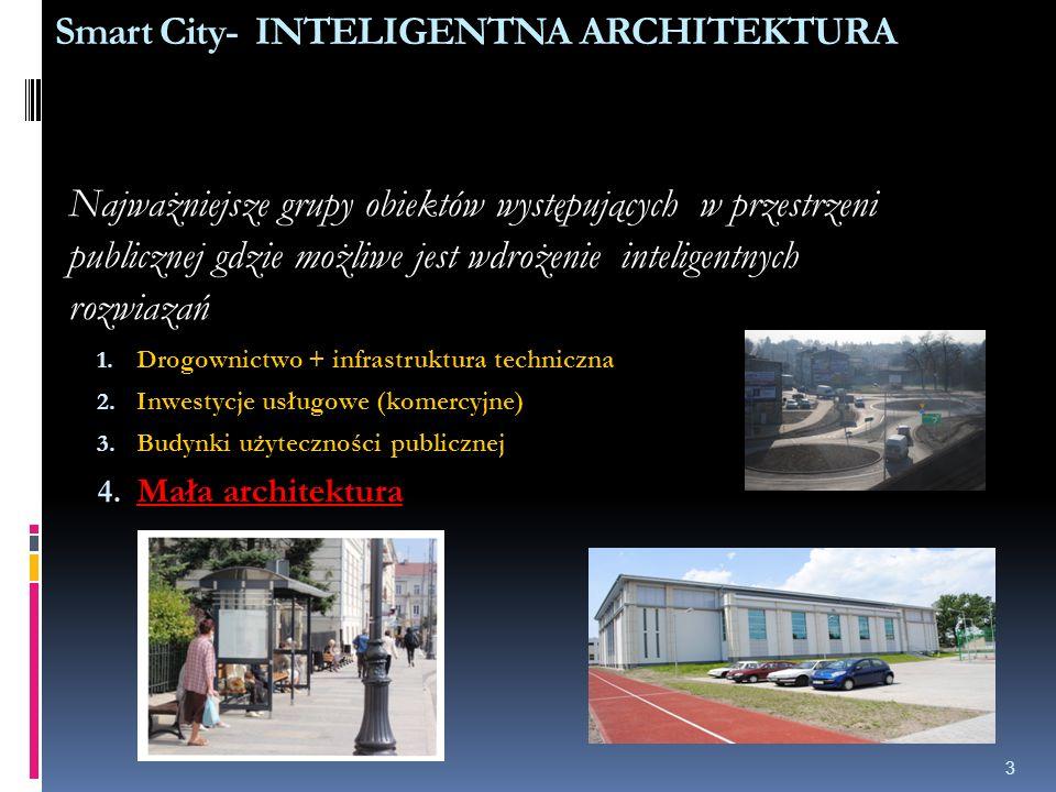 Smart City- INTELIGENTNA ARCHITEKTURA 1. Drogownictwo + infrastruktura techniczna 2. Inwestycje usługowe (komercyjne) 3. Budynki użyteczności publiczn