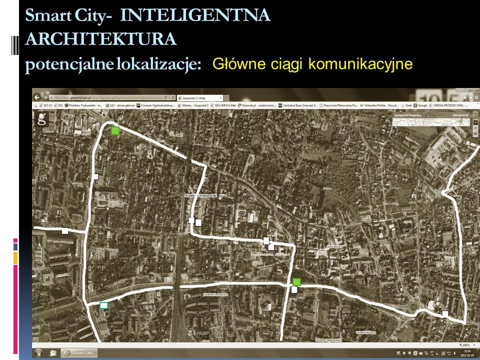 Smart City- INTELIGENTNA ARCHITEKTURA potencjalne lokalizacje: Cerkiew prawosławna 7 Zespół urbanistyczny Główne ciągi komunikacyjne