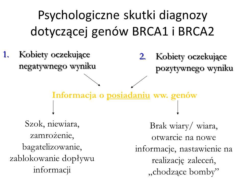 Psychologiczne skutki diagnozy dotyczącej genów BRCA1 i BRCA2 1.Kobiety oczekujące negatywnego wyniku 2.Kobiety oczekujące pozytywnego wyniku Informacja o posiadaniu ww.