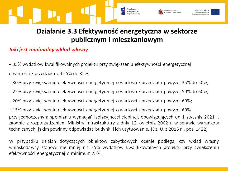 Działanie 3.3 Efektywność energetyczna w sektorze publicznym i mieszkaniowym Jaki jest minimalny wkład własny − 35% wydatków kwalifikowalnych projektu przy zwiększeniu efektywności energetycznej o wartości z przedziału od 25% do 35%; − 30% przy zwiększeniu efektywności energetycznej o wartości z przedziału powyżej 35% do 50%; − 25% przy zwiększeniu efektywności energetycznej o wartości z przedziału powyżej 50% do 60%; − 20% przy zwiększeniu efektywności energetycznej o wartości z przedziału powyżej 60%; − 15% przy zwiększeniu efektywności energetycznej o wartości z przedziału powyżej 60% przy jednoczesnym spełnianiu wymagań izolacyjności cieplnej, obowiązujących od 1 stycznia 2021 r.