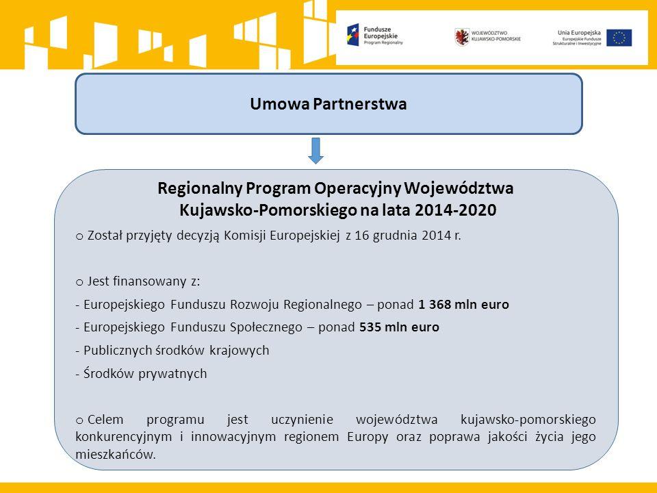 OŚ PRIORYTETOWA 4 Region przyjazny środowisku Działanie 4.6.2 Ochrona i rozwój zasobów kultury w ramach ZIT Nabory wniosków w 2016 r.:  III kwartał - Alokacja: 500 000 euro - Wsparcie będzie dotyczyło projektów obejmujących prace restauratorskie, konserwatorskie i roboty budowlane w obiektach zabytkowych, w otoczeniu zabytku i na obszarach zabytkowych, obszarach poprzemysłowych o wartościach historycznych  III kwartał - Alokacja: 5 109 881 euro -Wsparcie będzie dotyczyło instytucji kultury i dziedzictwa kulturowego