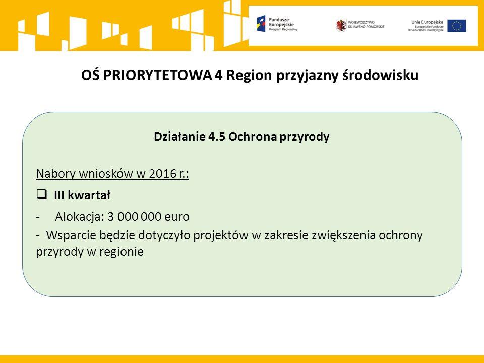 OŚ PRIORYTETOWA 4 Region przyjazny środowisku Działanie 4.5 Ochrona przyrody Nabory wniosków w 2016 r.:  III kwartał - Alokacja: 3 000 000 euro - Wsparcie będzie dotyczyło projektów w zakresie zwiększenia ochrony przyrody w regionie