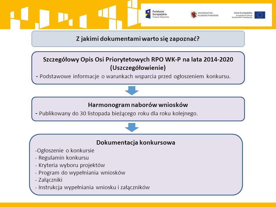 Działanie 6.1.2 Inwestycje w infrastrukturę społeczną Nabory wniosków w 2016 r.:  III kwartał -Alokacja: 3 500 000 euro - Wspierane będą inwestycje w mieszkania socjalne, wspomagane i chronione  III kwartał - Alokacja: 10 000 000 euro - Wspierane będą inwestycje w związane z budową, adaptacją, modernizacją oraz wyposażeniem obiektów na potrzeby świadczenia usług opieki nad dziećmi do lat 3 (w tym żłobków, klubów dziecięcych, oddziałów żłobkowych)