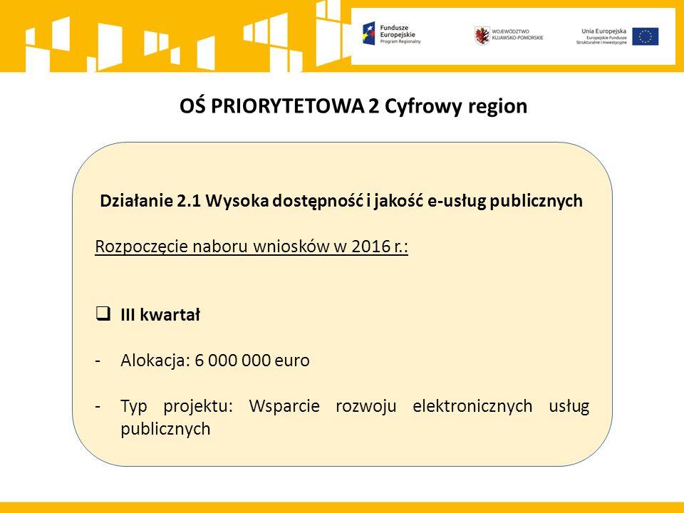 Działanie 2.2 Cyfrowa dostępność i użyteczność informacji sektora publicznego oraz zasobów nauki, kultury i dziedzictwa regionalnego Rozpoczęcie naboru wniosków w 2016 r.:  III kwartał -Alokacja: 5 000 000 euro - Typ projektu: Digitalizacja zasobów kulturowych i naukowych dziedzictwa regionalnego OŚ PRIORYTETOWA 2 Cyfrowy region
