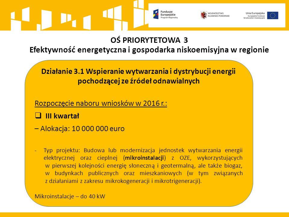 Działanie 3.1 Wspieranie wytwarzania i dystrybucji energii pochodzącej ze źródeł odnawialnych Rozpoczęcie naboru wniosków w 2016 r.:  III kwartał – Alokacja: 10 000 000 euro -Typ projektu: Budowa lub modernizacja jednostek wytwarzania energii elektrycznej oraz cieplnej (mikroinstalacji) z OZE, wykorzystujących w pierwszej kolejności energię słoneczną i geotermalną, ale także biogaz, w budynkach publicznych oraz mieszkaniowych (w tym związanych z działaniami z zakresu mikrokogeneracji i mikrotrigeneracji).