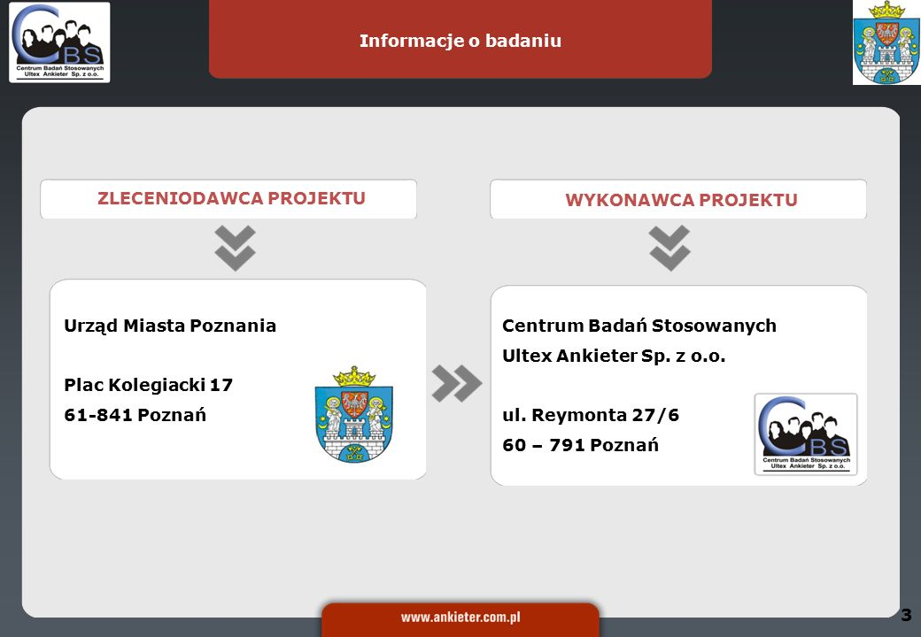 14 Cele Strategii Rozwoju Miasta Poznania (wybór 5 z 16) P.3.