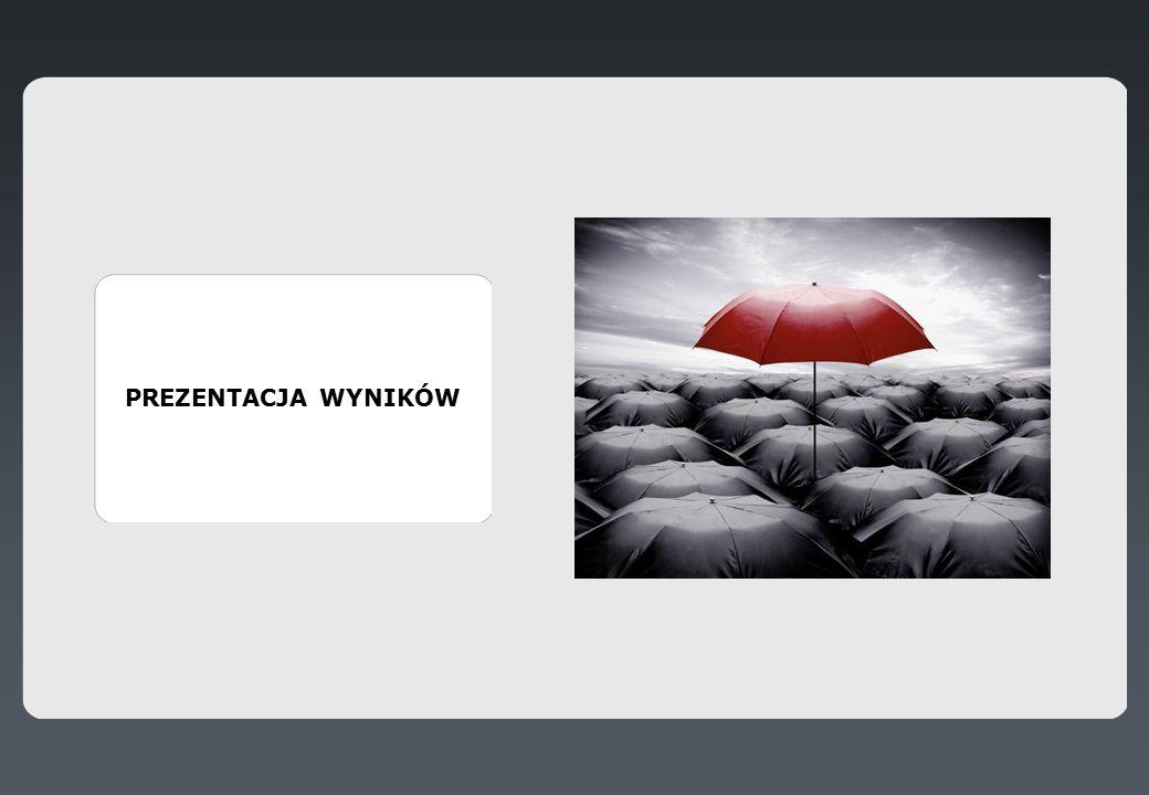 6 Ocena dotychczasowej realizacji celów Strategii Rozwoju Miasta Poznania – sytuacja osobista mieszkańców miasta P.4.A.
