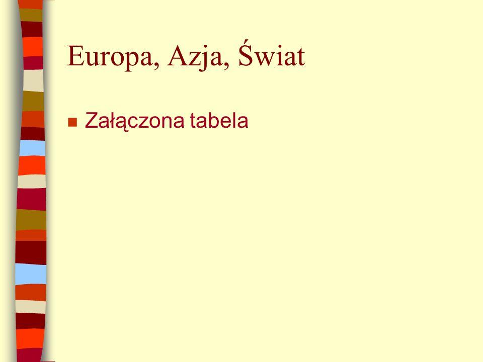 Europa, Azja, Świat n Załączona tabela