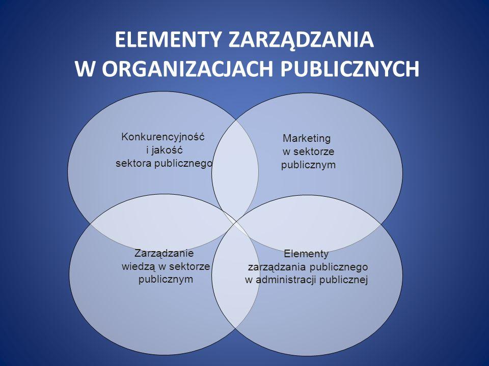 ELEMENTY ZARZĄDZANIA W ORGANIZACJACH PUBLICZNYCH Konkurencyjność i jakość sektora publicznego Marketing w sektorze publicznym Zarządzanie wiedzą w sektorze publicznym Elementy zarządzania publicznego w administracji publicznej