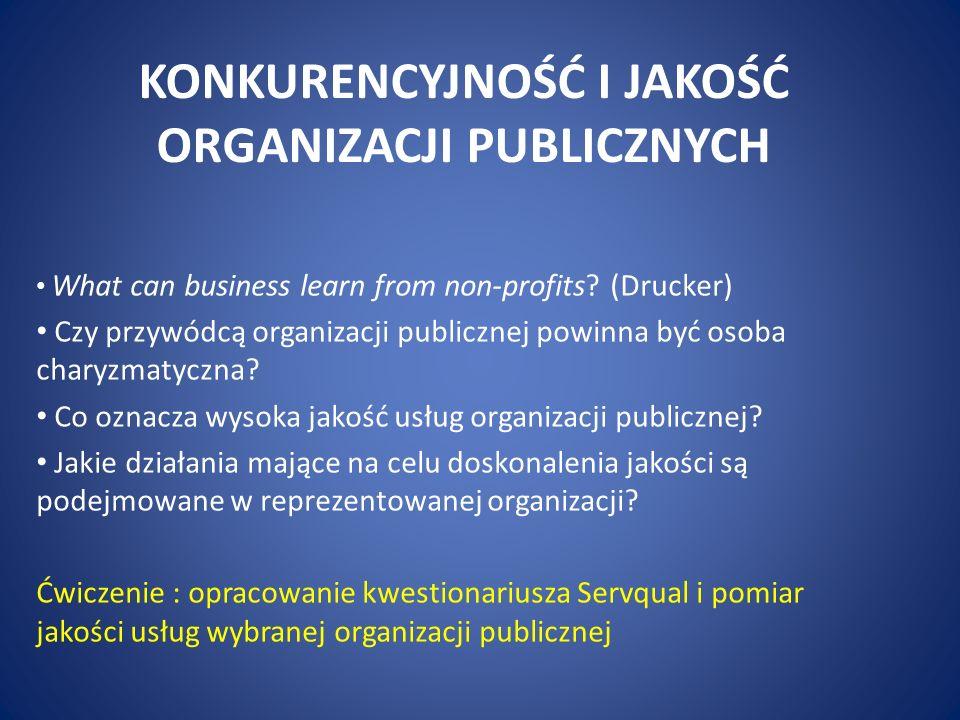 KONKURENCYJNOŚĆ I JAKOŚĆ ORGANIZACJI PUBLICZNYCH What can business learn from non-profits? (Drucker) Czy przywódcą organizacji publicznej powinna być