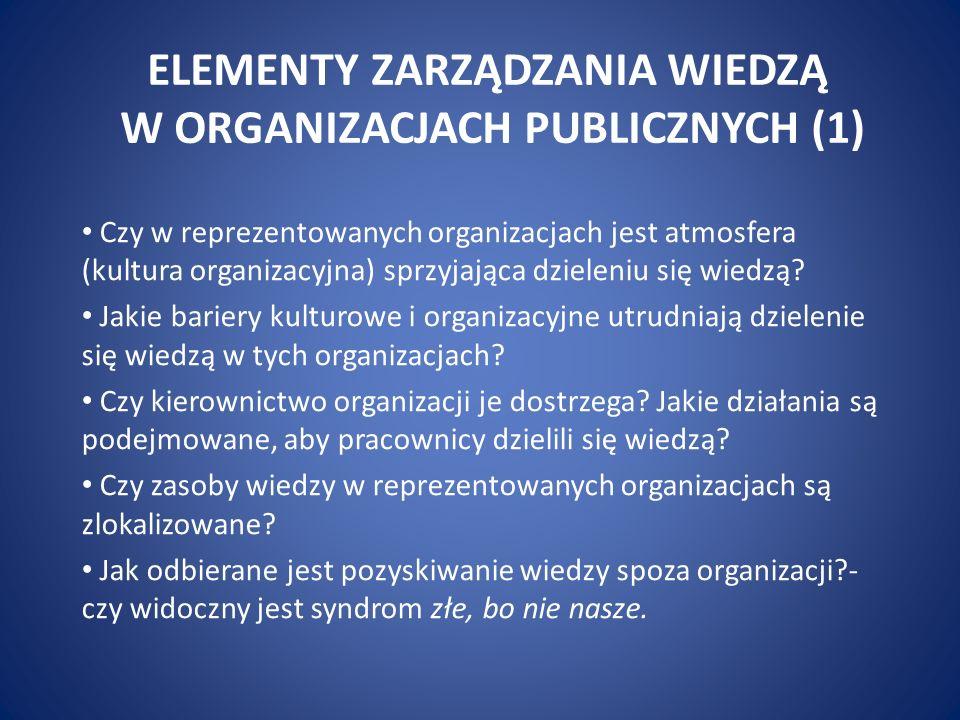 ELEMENTY ZARZĄDZANIA WIEDZĄ W ORGANIZACJACH PUBLICZNYCH (1) Czy w reprezentowanych organizacjach jest atmosfera (kultura organizacyjna) sprzyjająca dzieleniu się wiedzą.