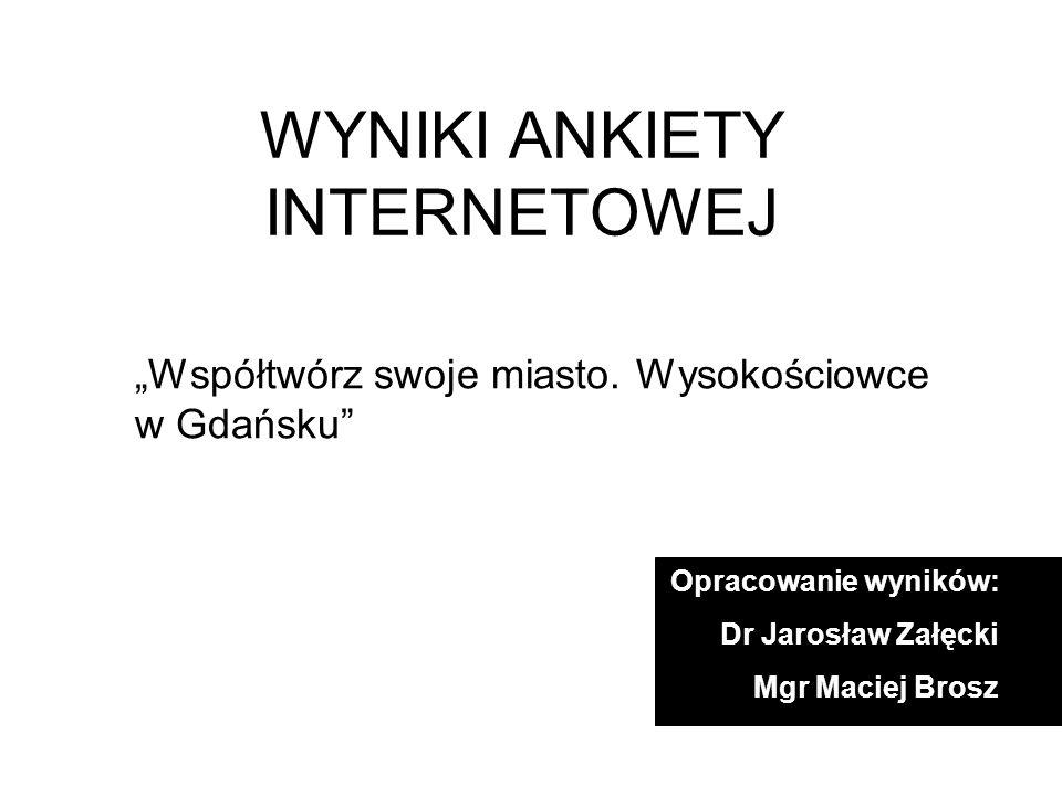 """WYNIKI ANKIETY INTERNETOWEJ Opracowanie wyników: Dr Jarosław Załęcki Mgr Maciej Brosz """"Współtwórz swoje miasto."""