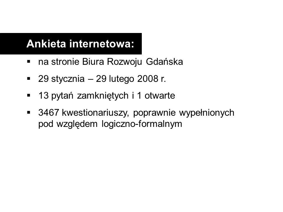 Ankieta internetowa:  na stronie Biura Rozwoju Gdańska  29 stycznia – 29 lutego 2008 r.  13 pytań zamkniętych i 1 otwarte  3467 kwestionariuszy, p