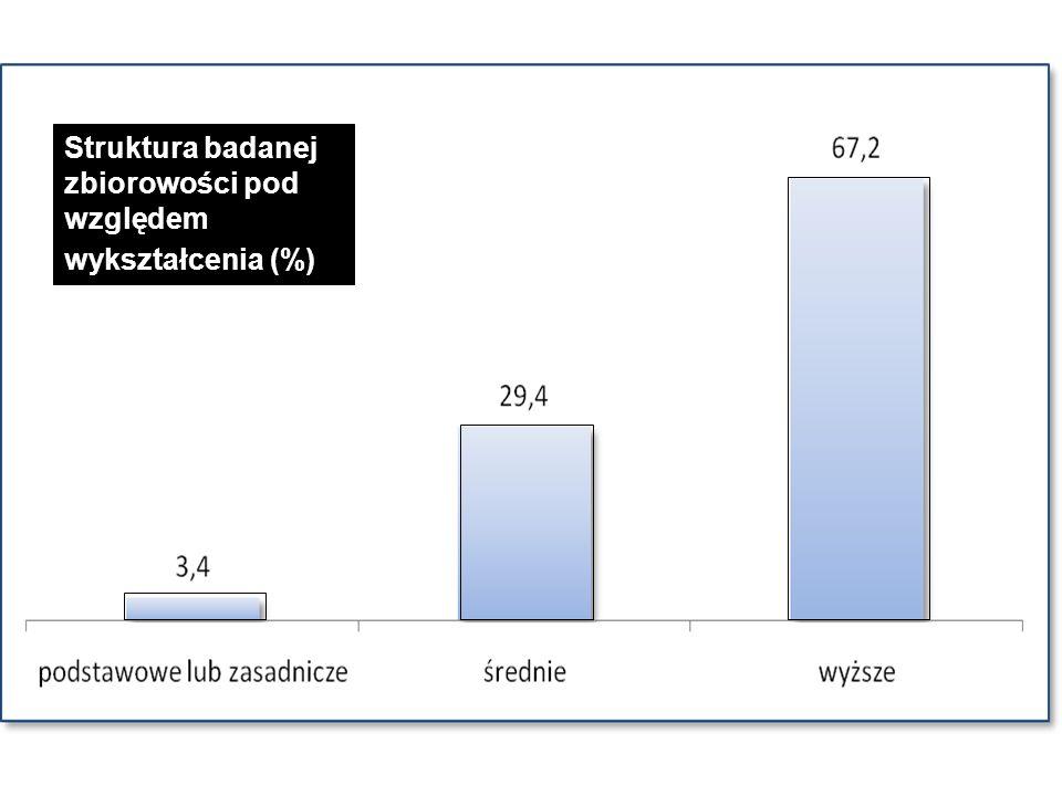 Podział Gdańska na dzielnice urbanistyczne z uwzględnieniem struktury próby badawczej pod względem miejsca zamieszkania badanych