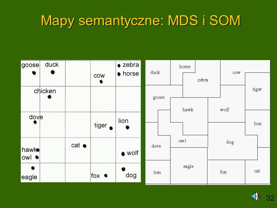 Mapy semantyczne: MDS i SOM 32