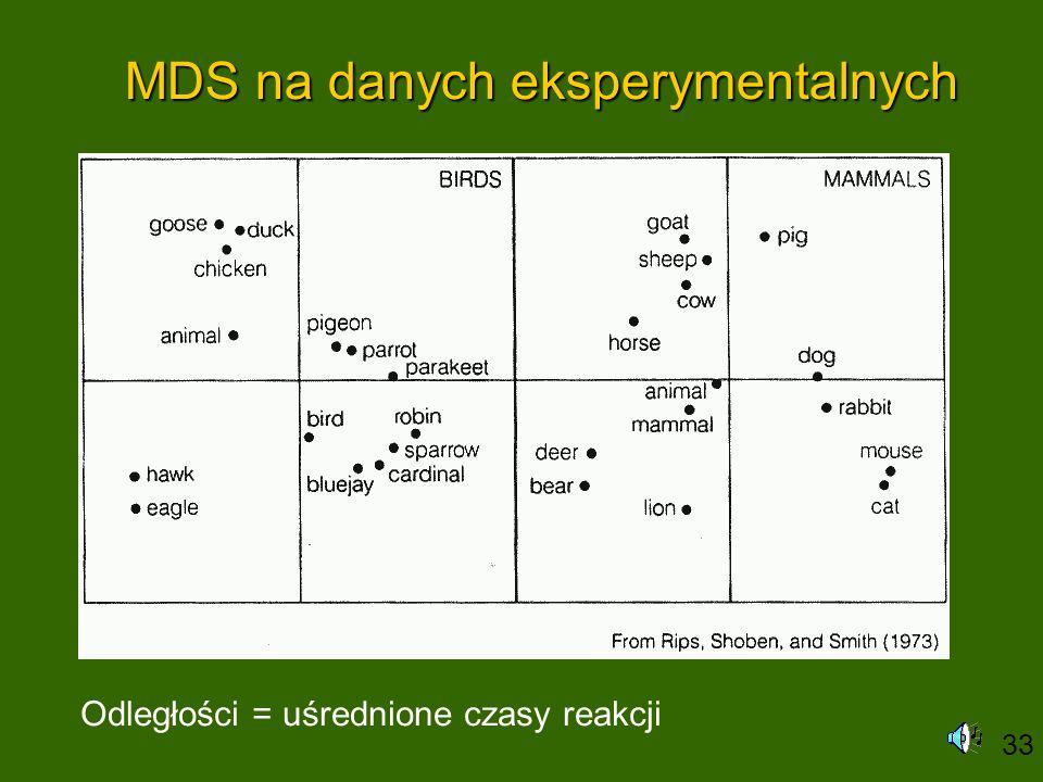 MDS na danych eksperymentalnych Odległości = uśrednione czasy reakcji 33