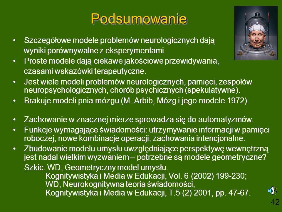 PodsumowaniePodsumowanie Szczegółowe modele problemów neurologicznych dają wyniki porównywalne z eksperymentami.