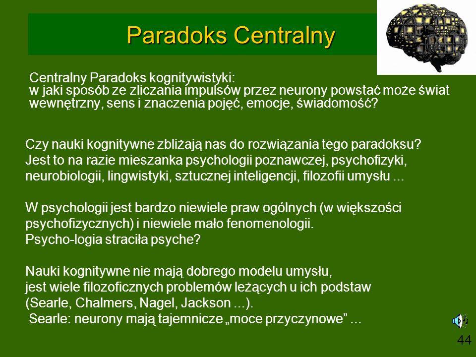 Paradoks Centralny Centralny Paradoks kognitywistyki: w jaki sposób ze zliczania impulsów przez neurony powstać może świat wewnętrzny, sens i znaczenia pojęć, emocje, świadomość.
