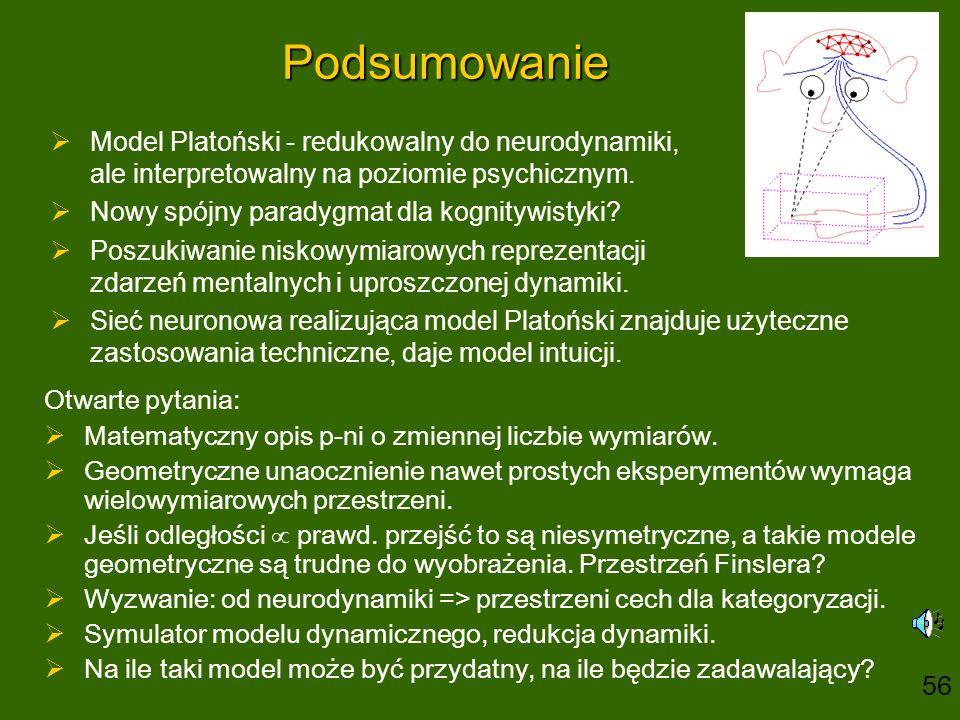 Podsumowanie  Model Platoński - redukowalny do neurodynamiki, ale interpretowalny na poziomie psychicznym.