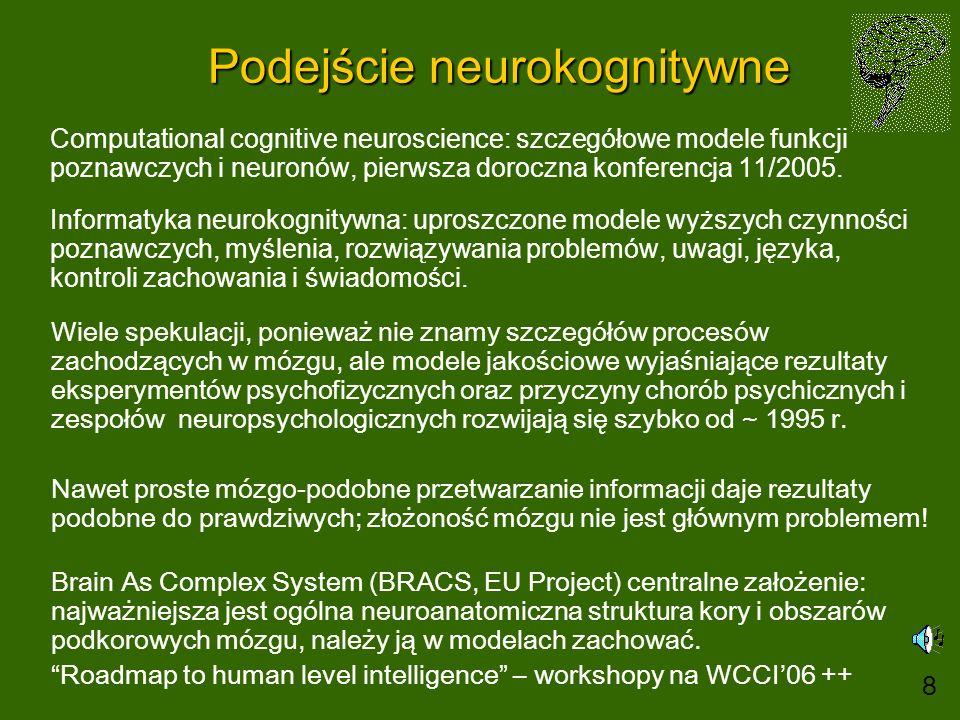Podejście neurokognitywne Computational cognitive neuroscience: szczegółowe modele funkcji poznawczych i neuronów, pierwsza doroczna konferencja 11/20