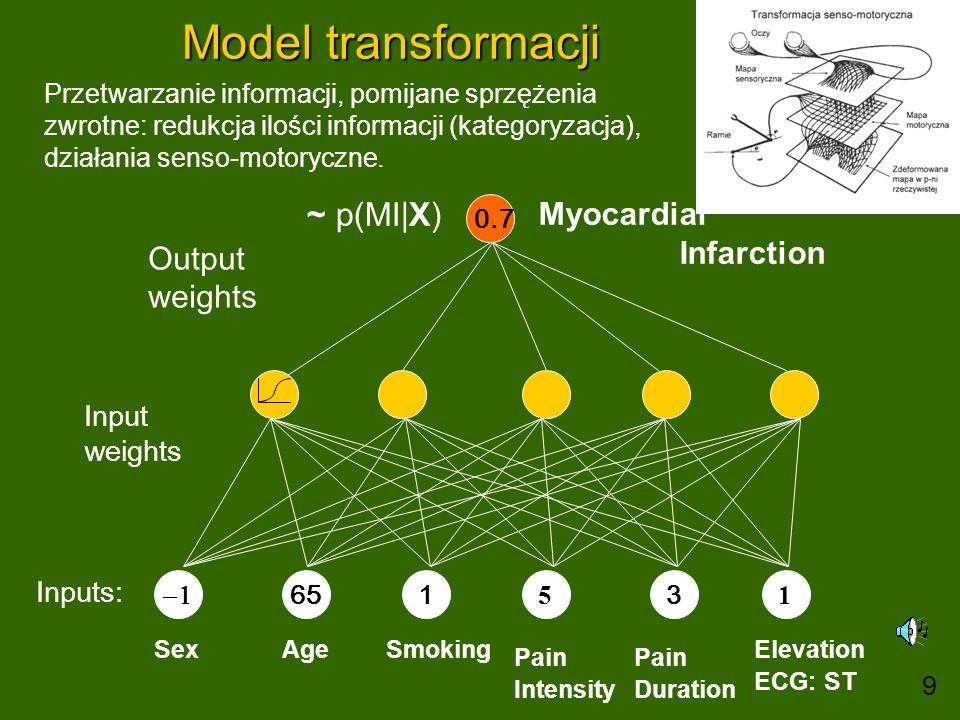Model samoorganizacji Topograficzne reprezentacje w licznych obszarach mózgu: bodźców czuciowych, w korze ruchowej i móżdżku, wielomodalne mapy orientacji w wzgórkach czworaczych górnych, mapy w układzie wzrokowym i tonotopiczne mapy kory słuchowej.