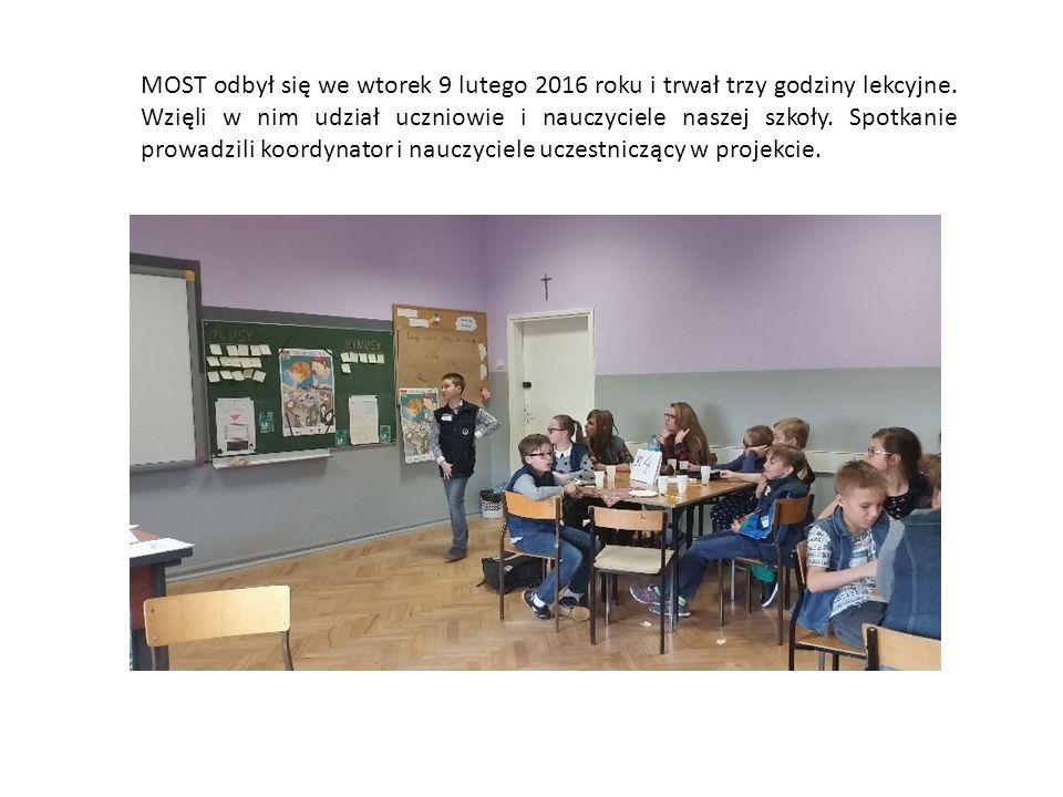 MOST odbył się we wtorek 9 lutego 2016 roku i trwał trzy godziny lekcyjne.