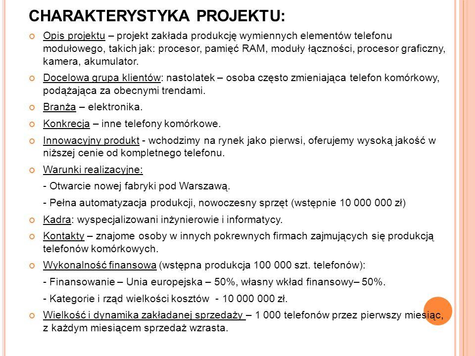 CHARAKTERYSTYKA PROJEKTU: Opis projektu – projekt zakłada produkcję wymiennych elementów telefonu modułowego, takich jak: procesor, pamięć RAM, moduły łączności, procesor graficzny, kamera, akumulator.